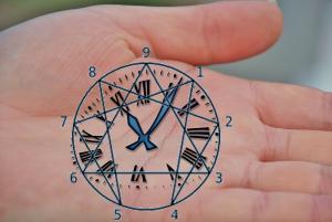 Eneagrama y Gestión del Tiempo